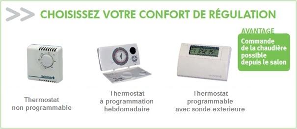 Thermostat d'ambiance Chaudiere De Dietrich